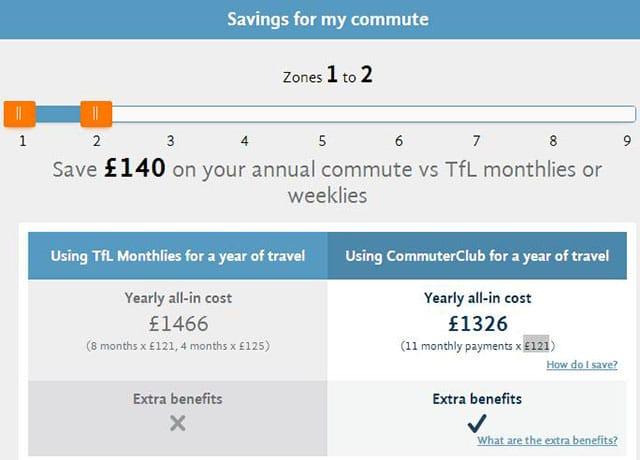 elondres-economizar-commuterclub