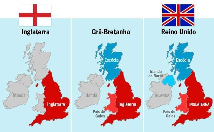 Diferença entre Inglaterra, Reino Unido e Grã-Bretanha